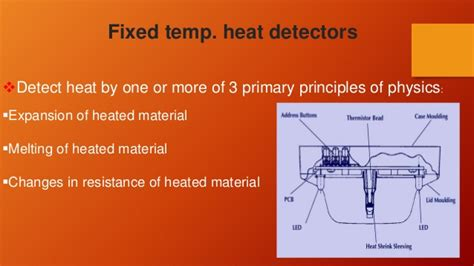 Rate Of Rise Heat Detector Diagram by Safety