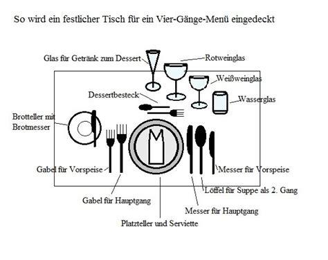 Tisch Eindecken So Ist Es Richtig by Aleman Para Turismo