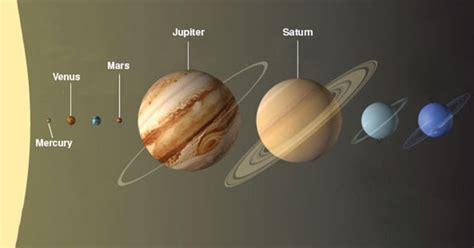 A Celestial Spectacle Begins Today, Mercury, Venus, Mars