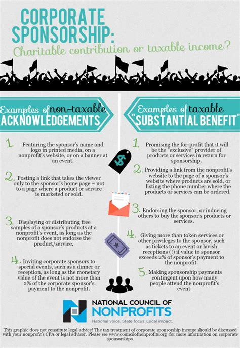click  view  full size infographic  corporate