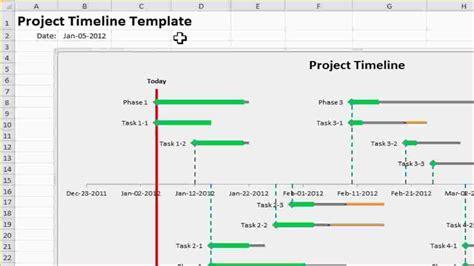timeline template chart 5 timeline chart in excel ganttchart template