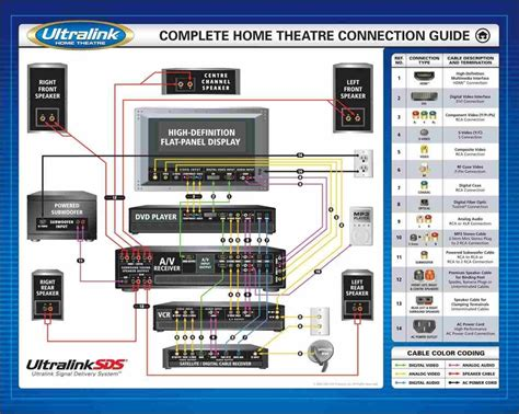 home theater subwoofer wiring diagram               home theater sound