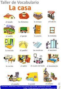 parts   house  spanish la casa vocabulary