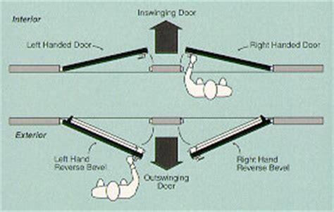 determine door swing door handing if the hinges are on your left it is a left