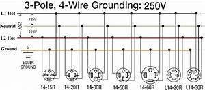 How To Wire 240 Volt Outlets And Plugs Regarding 4 Wire