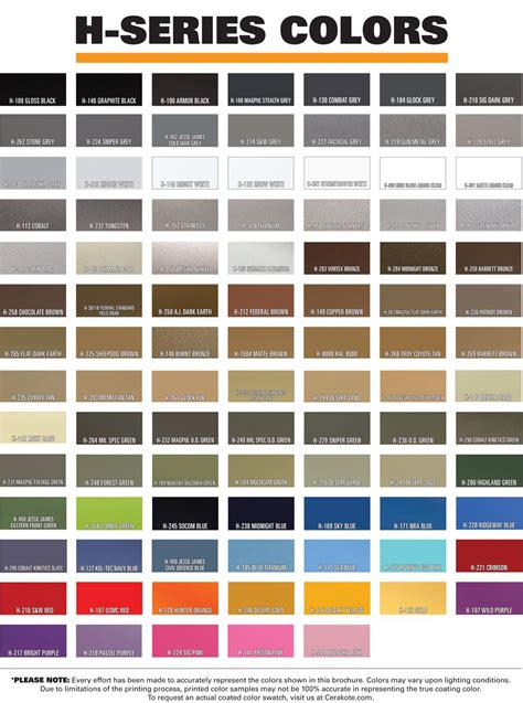 Colours Uk by The Cerakote 2018 Color Chart On A Single Page Offers An