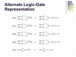 Venn Diagram Representation Of Logic Gates
