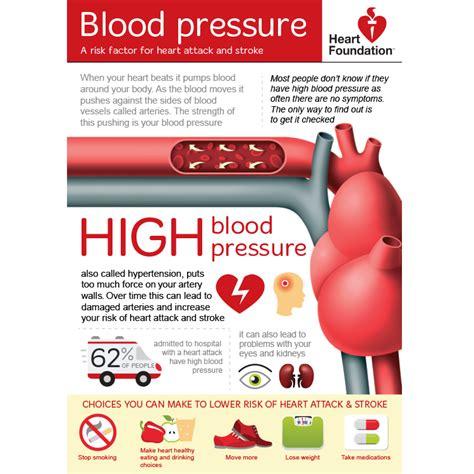 high blood pressure   poster heart