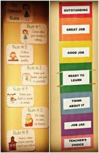 Classroom Behavior Rules Chart