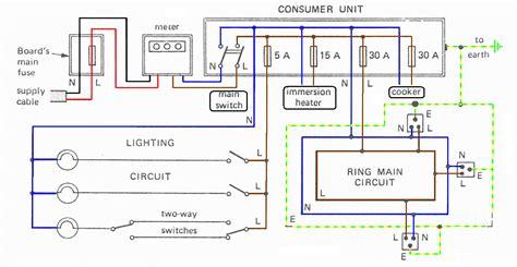 cyberphysics house wiring