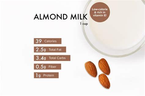 almond milk nutrition benefits calories warnings
