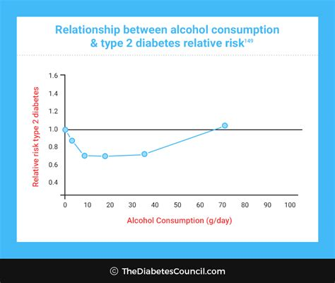 benefits  moderate drinking include