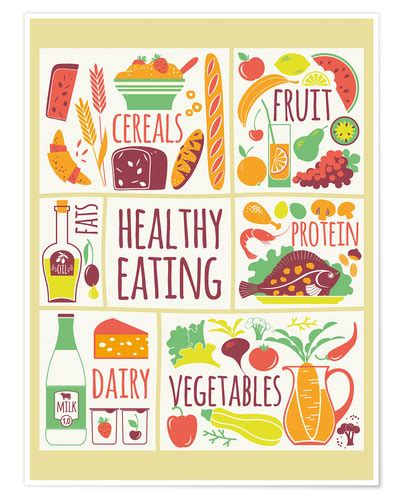 eat healthy food posters  prints posterloungecom