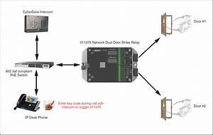 011375 Network Dual Door Strike Relay  U2013 Cyberdata Corporation
