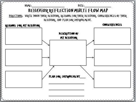 modification si e social association these 33 templates for reflecting on behavior
