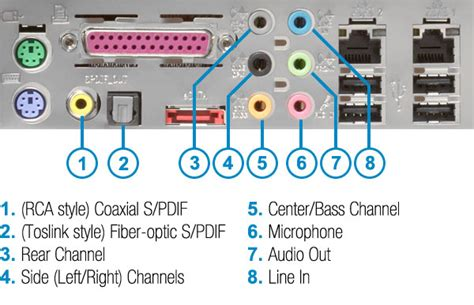 Genlock Wiring Diagram by How To Connect Multimedia Speakers Solved Philips