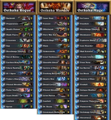 Priest Deck Hearthstone Frozen by Blizzcon 2015 Hearthstone Finals Decklists Ostkaka