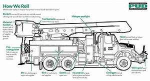 Anatomy Of A Snopud Bucket Truck   Howweroll