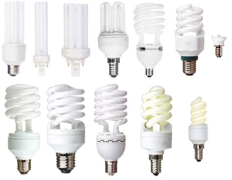 Which Is The Best Light Bulb For Your Home?