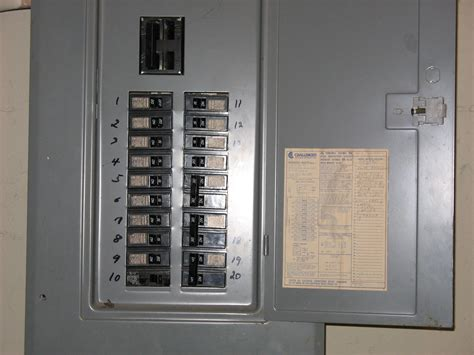 house electrical box fuse box home fuse free engine image for user manual