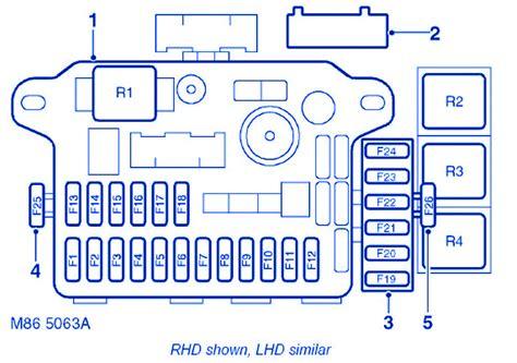 range rover mg tf   compartment fuse boxblock