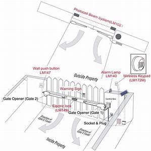 Wireless Keypad - 433 92 Mhz - Lm172