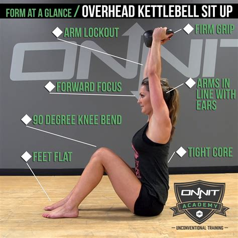 kettlebell sit onnit overhead form glance workouts exercise challenge academy crossfit