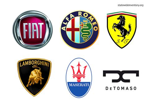 Italian Car Brands Companies Manufacturer Logos With Names