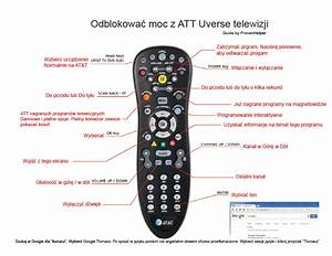 The Polish Guide To American Tv Remote Control Functions