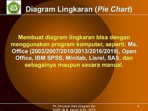 P4 Penyajian Data Diagram Dan Grafik