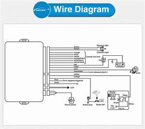 Mercury Racing 525 Ecm Wiring Diagram