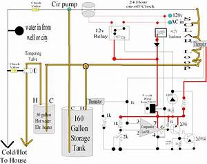 Taco Circulator Pump Wiring Diagram