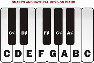 The sharp sign in piano music