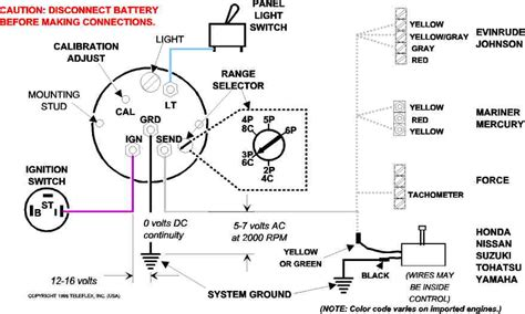 tach issue  evinrude hp page  iboats boating