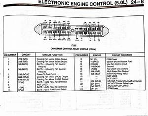 Some Useful Wiring Diagrams For Sn95 Swaps