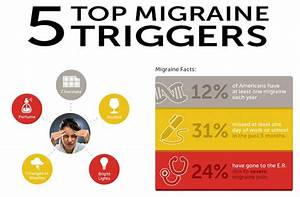 Migraine treatment overview | Some medications provide ...