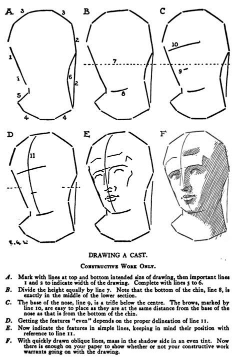 drawing peoples faces  practicing   draw casts