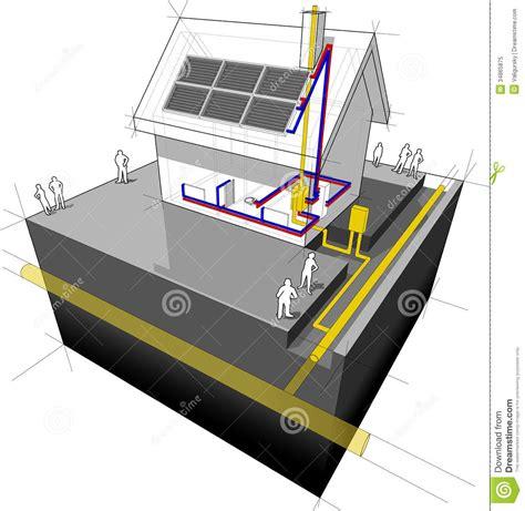 les chambre a gaz la chambre avec le chauffage au gaz naturel et les