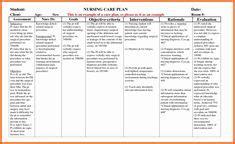 nanda nursing diagnosis risk  bleeding nursing