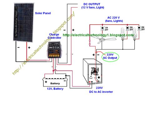 electrical wiring electrical technology electrical technology how to wire solar panel to 220 v