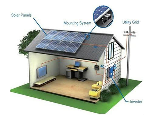 tile roof solar mounting system for residential on sp