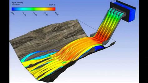 Hydraulic Part 2/7 - ANSYS CFX - Hydropower CFD simulation ...