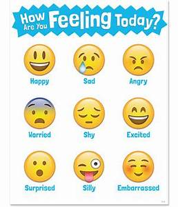 How Are You Feeling Emoji Chart Posters How Are You Feeling Today Emoji Poster Anglaise