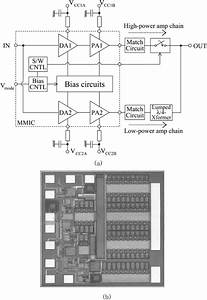A  Block Diagram For The High Efficient Cdma Rf Power