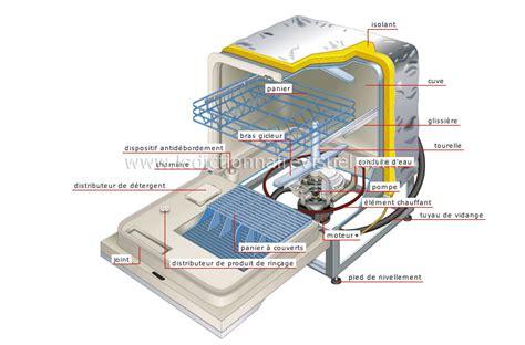 consommation d eau vaisselle a la evacuation d 39 eau pour lave linge consommation d eau pour un lave vaisselle mail lockay