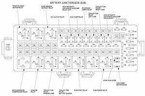 Ford Expedition Fuse Box Diagram 2007