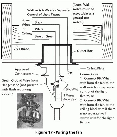 how to install a hunter ceiling fan hunter ceiling fan wiring diagram fuse box and wiring