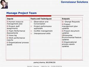 project human resource management templates by pmbok html With human resource plan template pmbok
