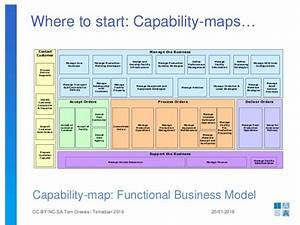 business capability map template best free home With business capability map template