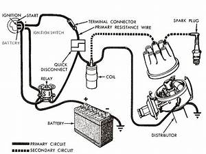Image Result For 351 Windsor Starter Wiring